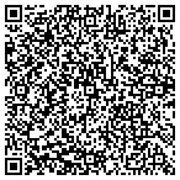 QR-код с контактной информацией организации ОБЛАСТНАЯ НАУЧНАЯ МЕДИЦИНСКАЯ БИБЛИОТЕКА