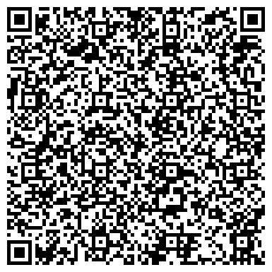 QR-код с контактной информацией организации ИНФОРМАЦИОННО-ПРОКАТНЫЙ ЦЕНТР ДЕПАРТАМЕНТА ОБРАЗОВАНИЯ