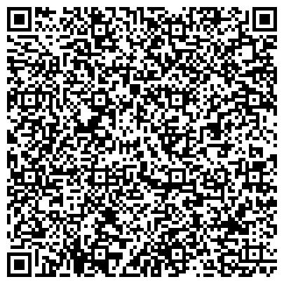 QR-код с контактной информацией организации УПРАВЛЕНИЕ ФЕДЕРАЛЬНОЙ СЛУЖБЫ ПО НАДЗОРУ В СФЕРЕ СВЯЗИ ПО КУРСКОЙ ОБЛАСТИ