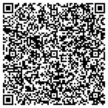 QR-код с контактной информацией организации ЦЕНТР НАУЧНО-ТЕХНИЧЕСКОЙ ИНФОРМАЦИИ, ГУ