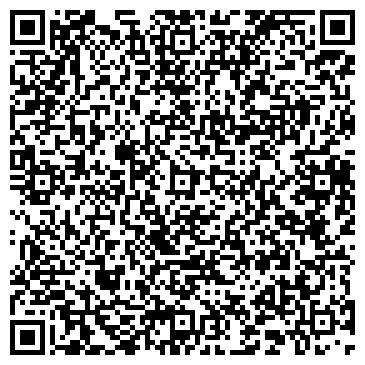 QR-код с контактной информацией организации БАНК МОСКВА ПРОМЫШЛЕННОЕ ОТДЕЛЕНИЕ