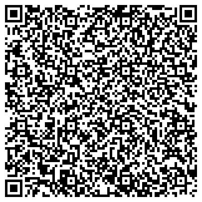 QR-код с контактной информацией организации ПЕРВЫЙ ЗЕМЕЛЬНЫЙ РАСЧЕТНЫЙ ЦЕНТР НЕБАНКОВСКАЯ КРЕДИТНАЯ ОРГАНИЗАЦИЯ