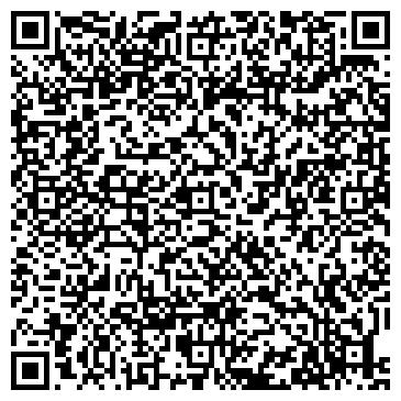 QR-код с контактной информацией организации ЦЕНТР ГОССАНЭПИДНАДЗОРА РАЙОНА