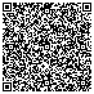QR-код с контактной информацией организации Семейная аптека на Радищева