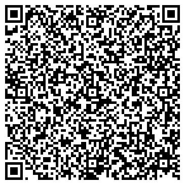 QR-код с контактной информацией организации ГАЗОВОЕ ОБОРУДОВАНИЕ ООО КУРСКГАЗПРОЕКТ