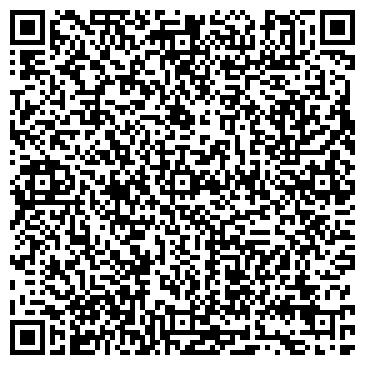 QR-код с контактной информацией организации РЕСТОРАНЫ МАКДОНАЛЬДС ИП БАНГАЛОР
