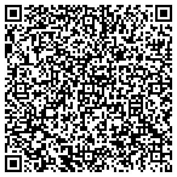 QR-код с контактной информацией организации СЕРГЕЕВА Е. И., ЧП