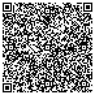 QR-код с контактной информацией организации ГАЗЕТА БЕСПЛАТНЫХ ОБЪЯВЛЕНИЙ ИЗ РУК В РУКИ