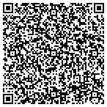 QR-код с контактной информацией организации НОВОМЕДВЕНСКОЕ АГРОПРОМЫШЛЕННОЕ ЗАО