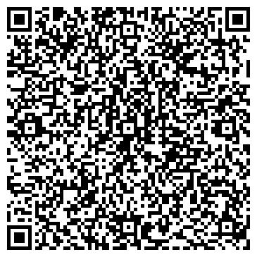 QR-код с контактной информацией организации ХОЗРАСЧЕТНО-ПРОЕКТНО-СМЕТНАЯ ГРУППА ОГУП
