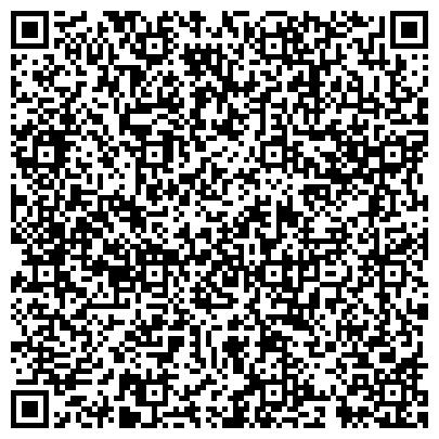 """QR-код с контактной информацией организации """"Управление инновационной и промышленной политики Липецкой области"""""""