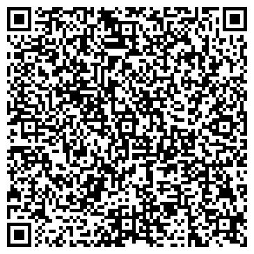 QR-код с контактной информацией организации ПРОТИВОТУБЕРКУЛЕЗНЫЙ ДИСПАНСЕР ГОРОДСКОЙ, МУ