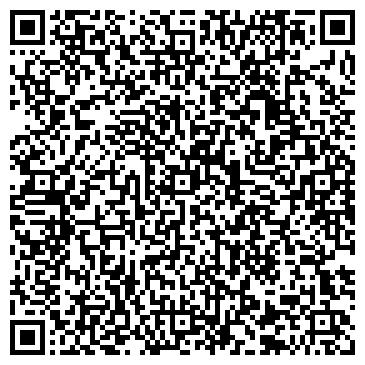 QR-код с контактной информацией организации ОАО ПТУ НЛМК СТРУКТУРНОЕ ПОДРАЗДЕЛЕНИЕ