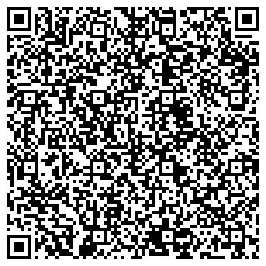 QR-код с контактной информацией организации ЦЕНТР ГСЭН ГОРОДСКОЙ