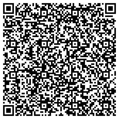 QR-код с контактной информацией организации МАЛОЯРОСЛАВЕЦМЕЖРАЙГАЗ, ОАО