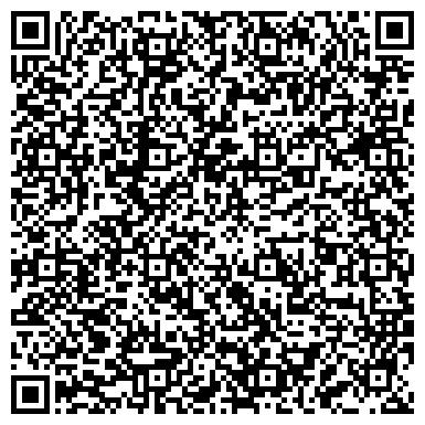 QR-код с контактной информацией организации МИХАЙЛОВСКИЙ ИСТОРИЧЕСКИЙ МУЗЕЙ