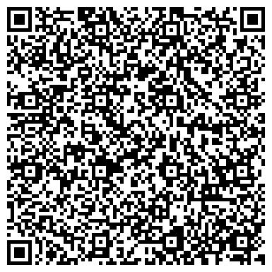 QR-код с контактной информацией организации Управление по развитию культуры и спорта