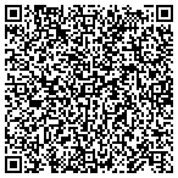 QR-код с контактной информацией организации РЕСТОРАНЫ МАКДОНАЛЬДС ИП ИНСТИТУТ