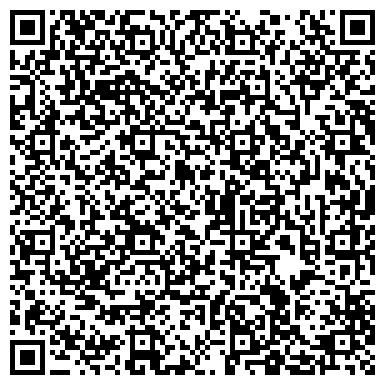 QR-код с контактной информацией организации ГБУК «Брянский государственный краеведческий музей» Навлинский музей партизанской славы