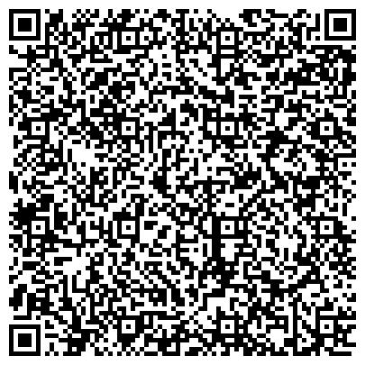 QR-код с контактной информацией организации Нерехтский комплексный центр социального обслуживания населения