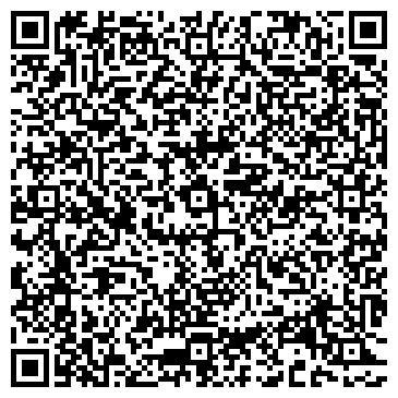 QR-код с контактной информацией организации НОВОВОРОНЕЖСКИЙ МЯСОКОМБИНАТ