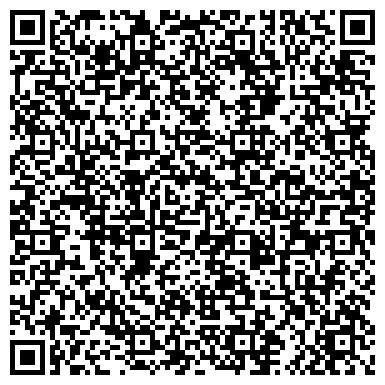 QR-код с контактной информацией организации НОВОЗЫБКОВСКАЯ ЦЕНТРАЛЬНАЯ РАЙОННАЯ БОЛЬНИЦА МУЗ