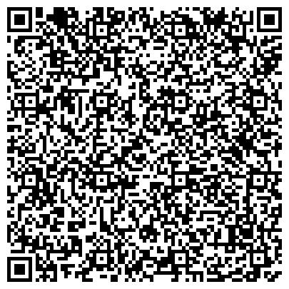 QR-код с контактной информацией организации НОВОМОСКОВСКИЙ ФИЛИАЛ МОСКОВСКОГО ХИМИКО-ТЕХНОЛОГИЧЕСКОГО ИНСТИТУТА