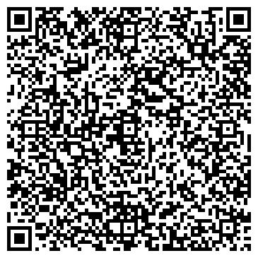 QR-код с контактной информацией организации Отдел приватизации и земельных отношений