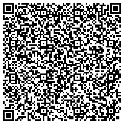 QR-код с контактной информацией организации Отдел экономической политики