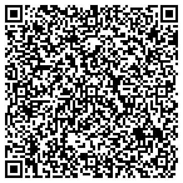 QR-код с контактной информацией организации Потребительского рынка, транспорта и связи