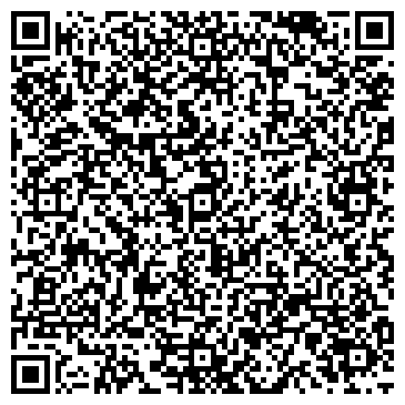 QR-код с контактной информацией организации Отдел льгот, социальных выплат и субсидий
