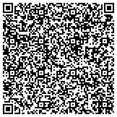 QR-код с контактной информацией организации Отдел мониторинга и обеспечения качества образования