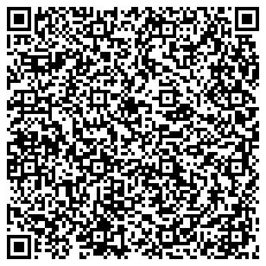 QR-код с контактной информацией организации РАЗВИТИЕФОНД ПОДДЕРЖКИ МАЛОГО ПРЕДПРИНИМАТЕЛЬСТВА ОБЛАСТНОЙ