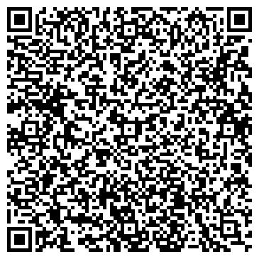 """QR-код с контактной информацией организации БУЗ ОО """"Городская больница им.С.П.Боткина"""""""