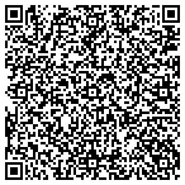 QR-код с контактной информацией организации ЦЕНТР ПО БОРЬБЕ И ПРОФИЛАКТИКЕ СПИДА ОБЛАСТНОЙ