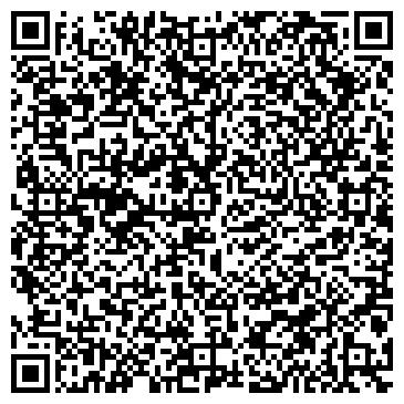 QR-код с контактной информацией организации АПТЕЧНОЕ УПРАВЛЕНИЕ ОРЛОВСКОЙ ОБЛАСТИ