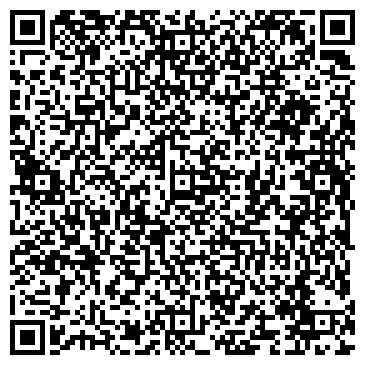 QR-код с контактной информацией организации МАГАЗИН-САЛОН ООО ПЛАНЕТА ЖЕЛЕЗЯКА
