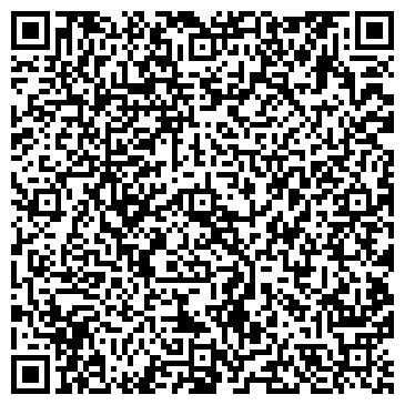 QR-код с контактной информацией организации АЭРОНАВИГАЦИЯ ЦЕНТРАЛЬНОГО РАЙОНА ГУДП