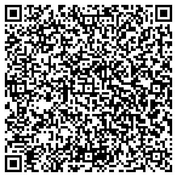 QR-код с контактной информацией организации ЖЕЛЕЗНОДОРОЖНОЕ РОНО ЦЕНТРАЛИЗОВАННАЯ БУХГАЛТЕРИЯ