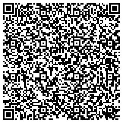 QR-код с контактной информацией организации УПРАВЛЕНИЕ ГОСЭКСПЕРТИЗЫ ЛИЦЕНЗИРОВАНИЯ И ЦЕНООБРАЗОВАНИЯ В СТРОИТЕЛЬСТВЕ