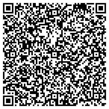 QR-код с контактной информацией организации ОРЕЛОБЛГАЗ, ОАО