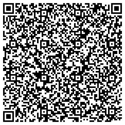 QR-код с контактной информацией организации ВЕДА ШКОЛА ИНОСТРАННЫХ ЯЗЫКОВ ЦЕНТРА АКАДЕМИИ ПЕДАГОГИЧЕСКИХ И СОЦИАЛЬНЫХ НАУК