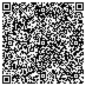 QR-код с контактной информацией организации ОАО ПЕРЕСЛАВСКИЙ СЫРКОМБИНАТ (Закрыто)