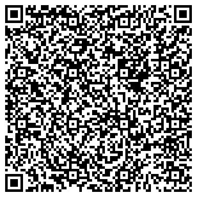 """QR-код с контактной информацией организации Историческая усадьба """"Ботик Петра I"""""""