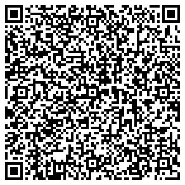 QR-код с контактной информацией организации СОВЕТ ДЕПУТАТОВ ПЕТУШИНСКОГО РАЙОНА