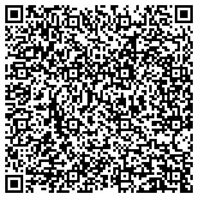 QR-код с контактной информацией организации ФОНД ОБЯЗАТЕЛЬНОГО МЕДИЦИНСКОГО СТРАХОВАНИЯ ПО ПЕТУШИНСКОМУ РАЙОНУ