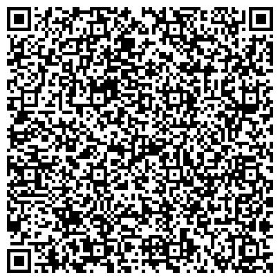 QR-код с контактной информацией организации ИНСТИТУТ ИНЖЕНЕРНЫХ ТЕХНОЛОГИЙ, РЕГИОНАЛЬНОГО ПРЕДПРИНИМАТЕЛЬСТВА И ИНФОРМАТИКИ