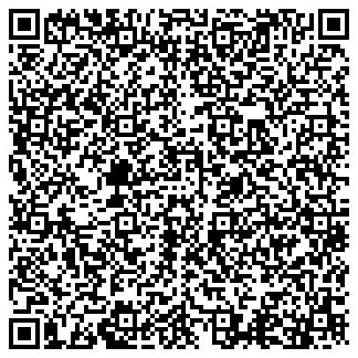 QR-код с контактной информацией организации Управление образования администрации Петушинского района