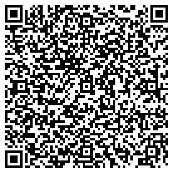 QR-код с контактной информацией организации МЕДИЦИНСКИЕ УСЛУГИ