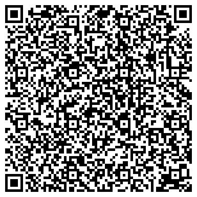QR-код с контактной информацией организации Музейная экспозиция В.В. Ерофеева